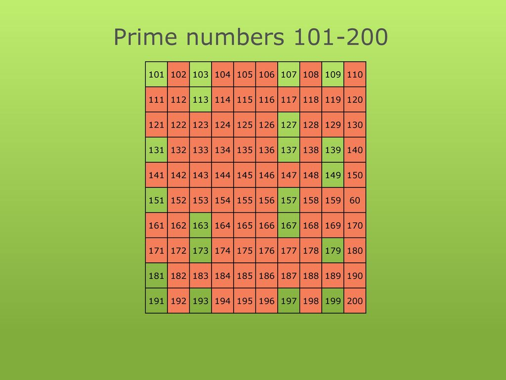 Prime Numbers Ppt Download