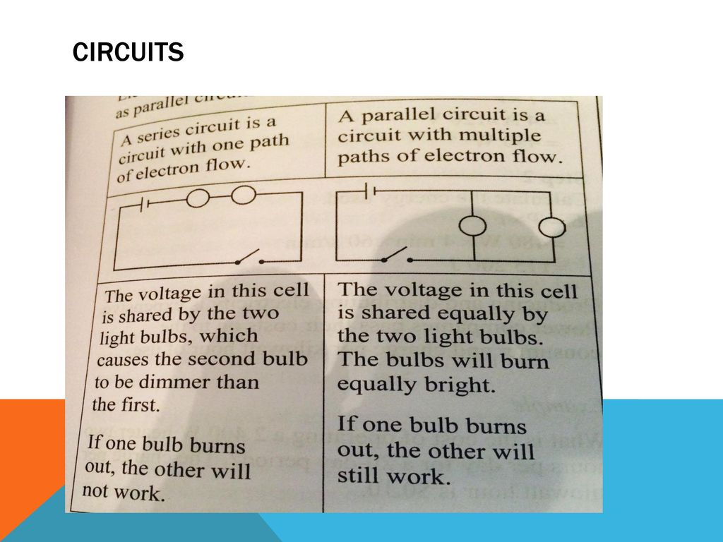 Electrical Principles Technologies Ppt Download Compare The Circuits Series Circuit Parallel Dimmer Bulbs 50