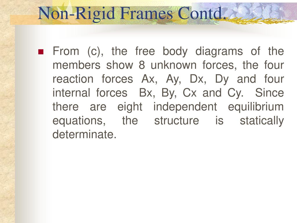 Analysis Of Structures Ppt Download Diagram Bending Moment For The Statically Determinate Frame Non Rigid Frames Contd