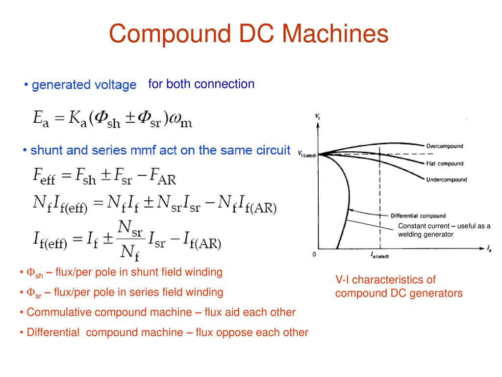 Dc Machines Ppt Download Welding Generator Diagram 53 Compound
