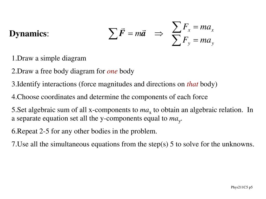 Applications of Newton\'s Laws of Motion - ppt download