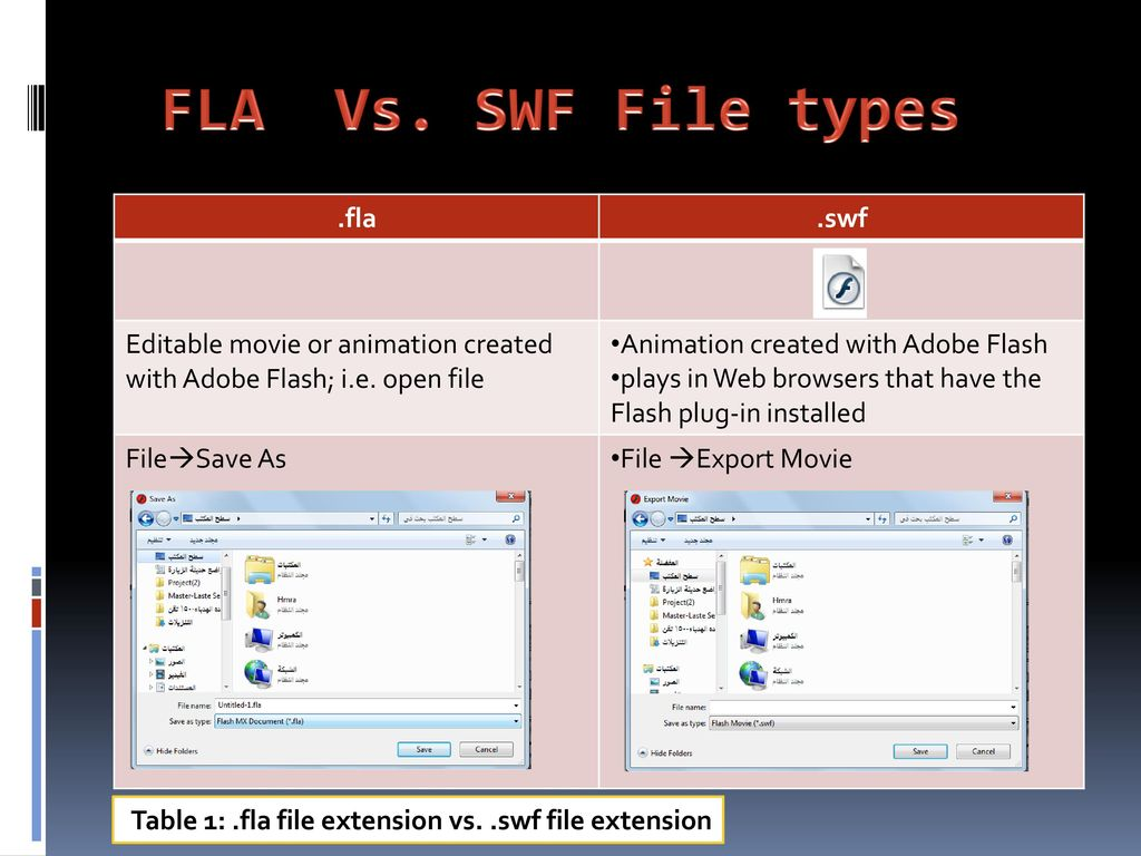 Adobe Flash - Introduction - ppt download