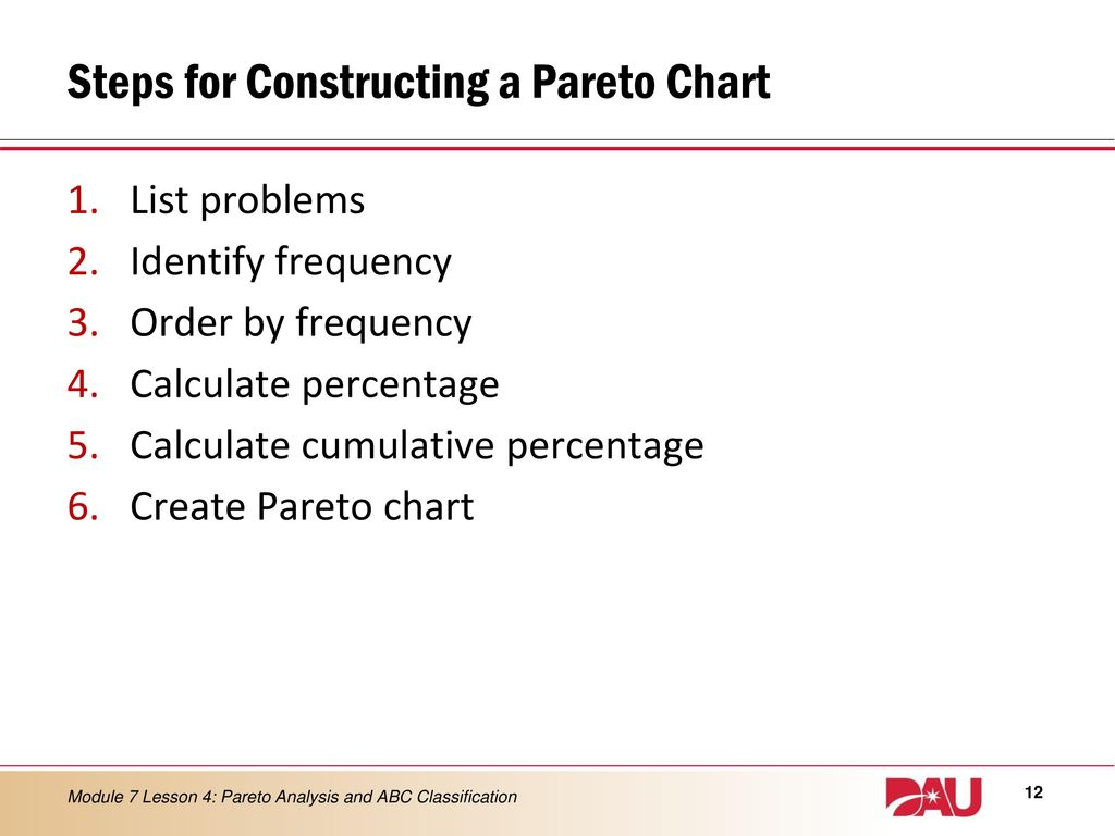 Lesson 4 Pareto Analysis And Abc Classification Ppt Download