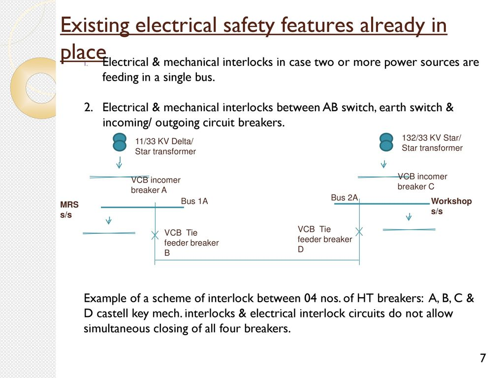 Electrical Safety A Culture Habit Not Just Set Of Rules Star Delta Wiring Explained Wallpapers Existing Features Already In Place