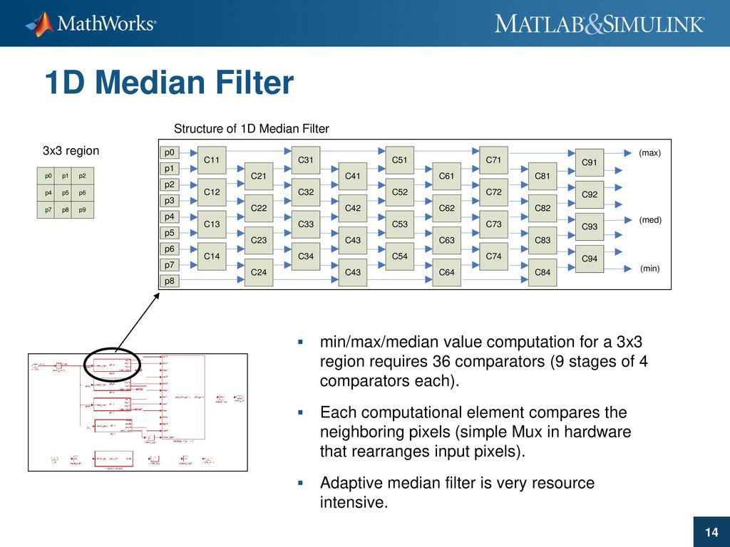Adaptive Median Filter - ppt download