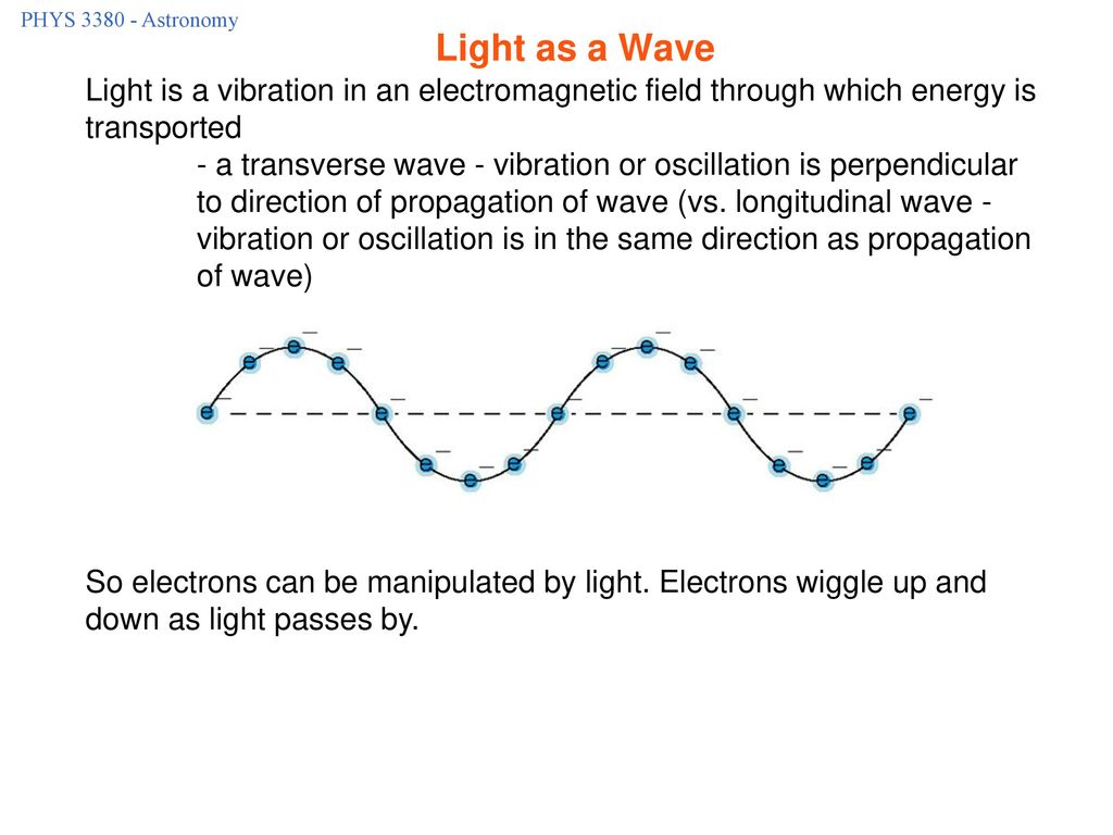PHYS Astronomy Light as a Wave. Light is a vibration in an electromagnetic field through which energy is transported.