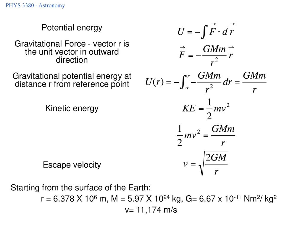 Gravitational Force - vector r is the unit vector in outward direction
