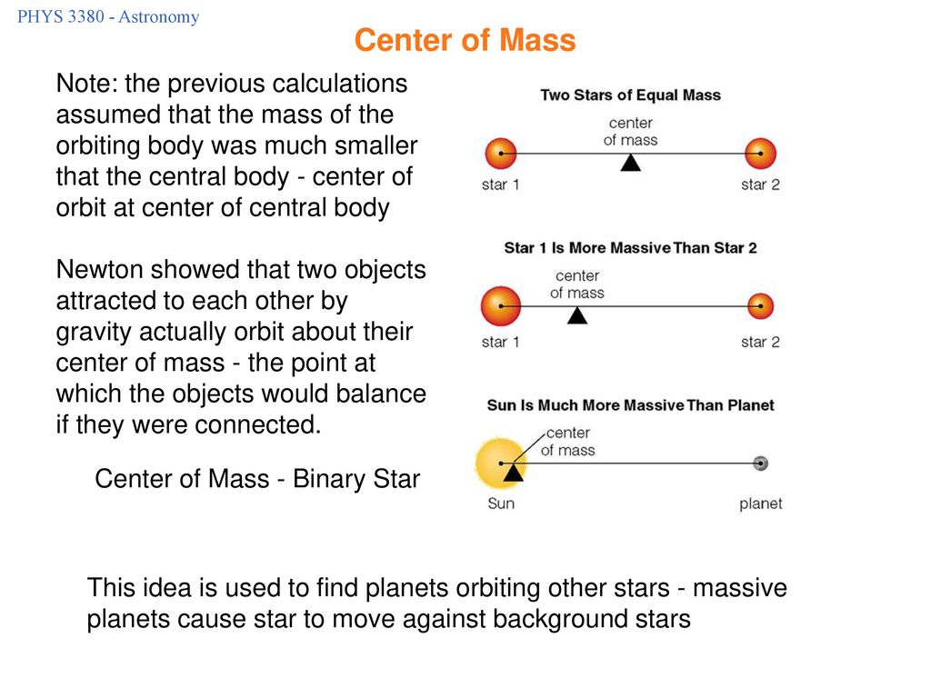 PHYS Astronomy Center of Mass.