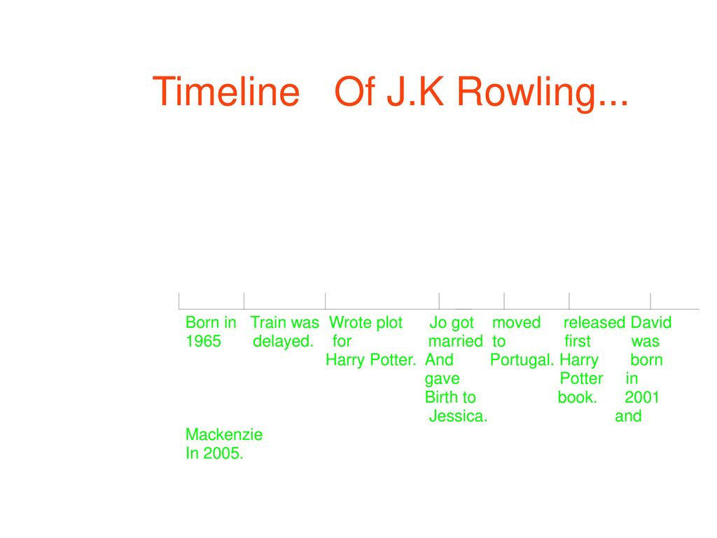 J K Rowling Author Study By Brian - ppt download