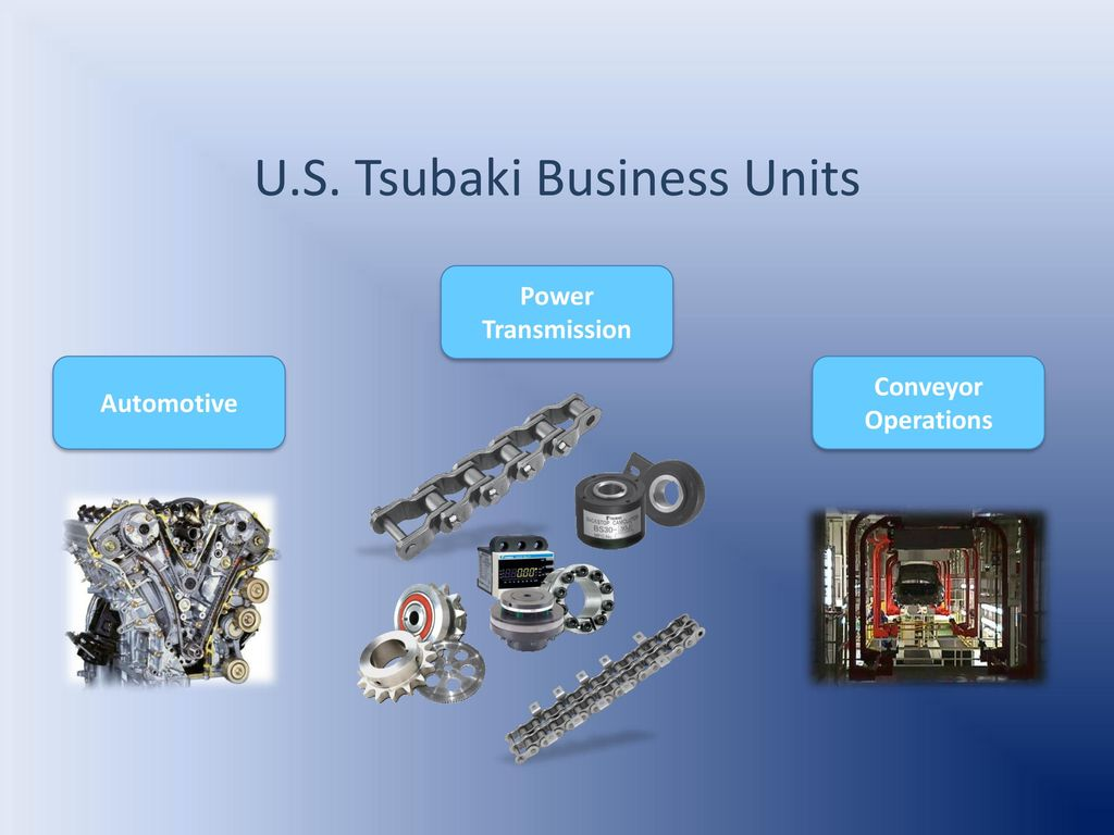 U S  Tsubaki User Group Conference  - ppt download