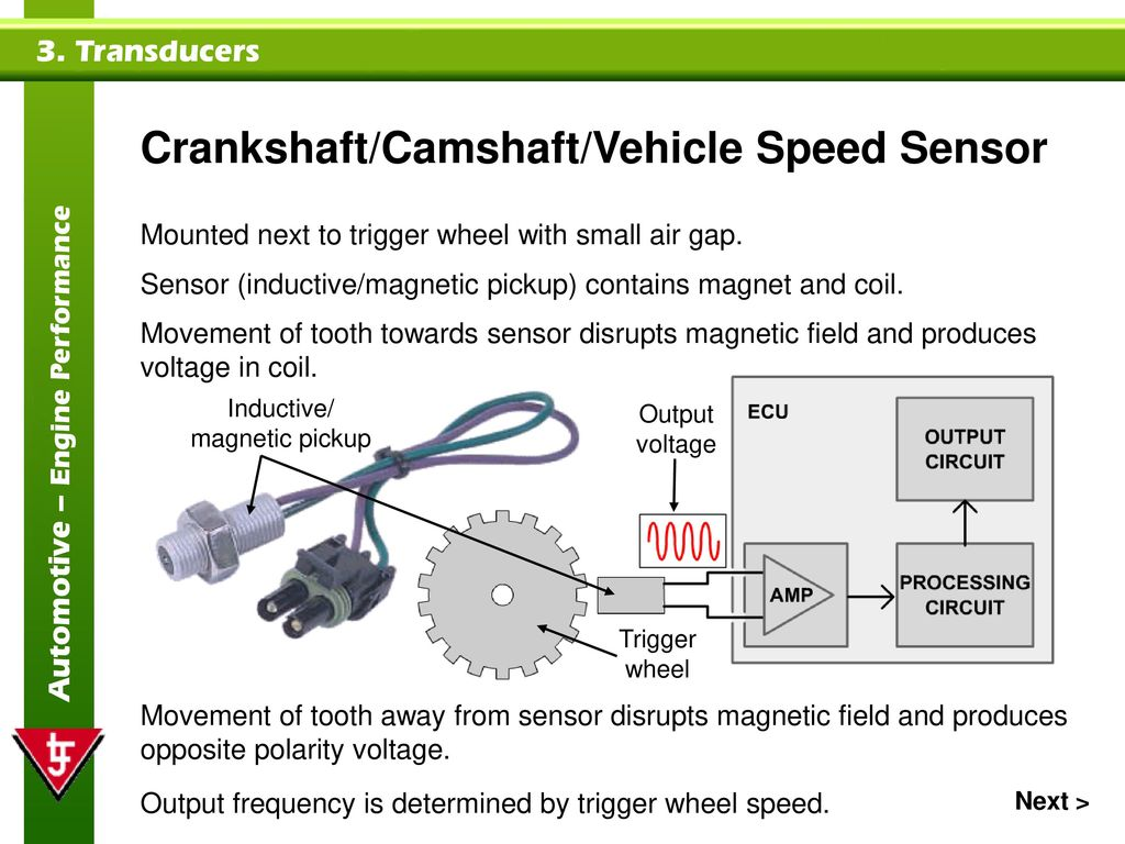 Transducers Topics covered in this presentation: - ppt download