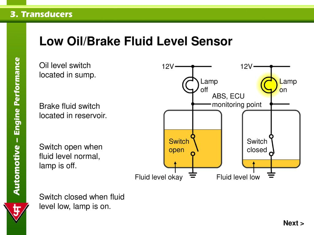 Transducers Topics Covered In This Presentation Ppt Download Fluid Level Sensor Low Oil Brake