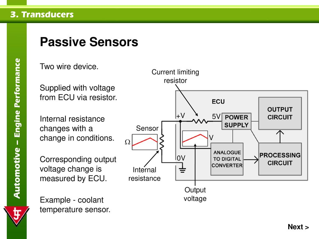 Current Limiting Resistor Output Performance Address Db Foldback Circuit 7 Passive Sensors Two Wire Device
