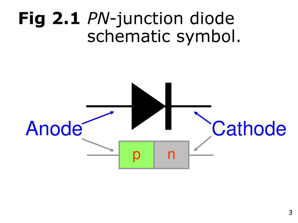 Junction Diode Schematic Symbol Illustration Of Wiring Diagram