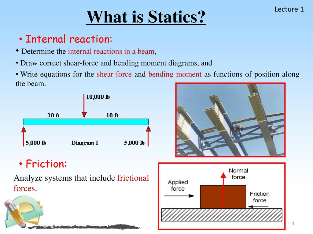 What Is Statics Lecture 1 Ppt Download Shear Force Andbending Moment Diagrams For The Frame Showing 4
