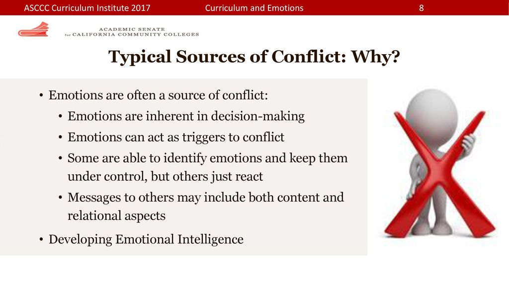 Curriculum And Emotions Solving Problems And Resolving Conflicts
