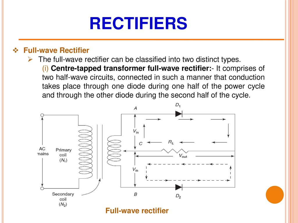 Chapter 3 Diode Circuits Ppt Download Do Diodes Work In A Circuit On Half Wave Rectifier Schematic 8 Rectifiers Full