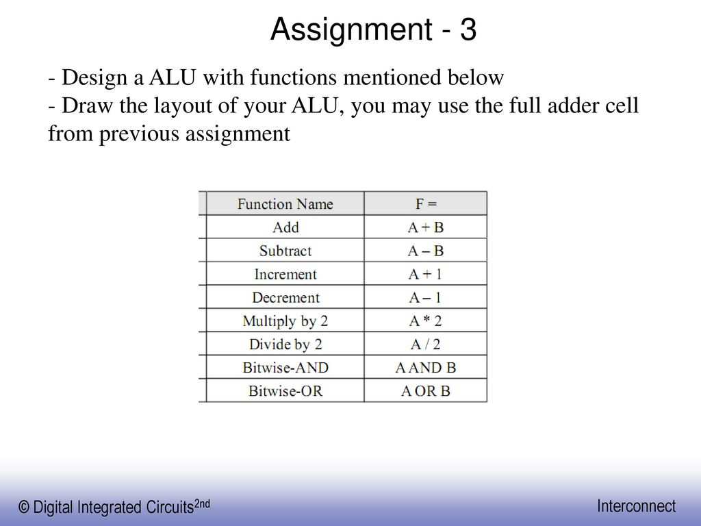 Assignment 3 Design A Alu With Functions Mentioned Below Ppt The Circuit Diagram Of Synthetic Inductor Is Given