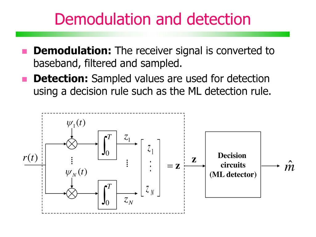 6 Demodulation and detection