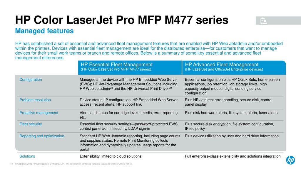 HP Color LaserJet Pro MFP M477 series - ppt download