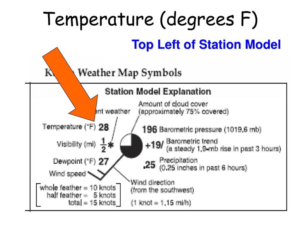 Station Models Ppt Download