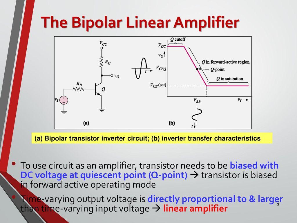 Ekt104 Analog Electronic Circuits Litar Elektronik Basic Amplifier Inverter Circuit Diagram The Bipolar Linear