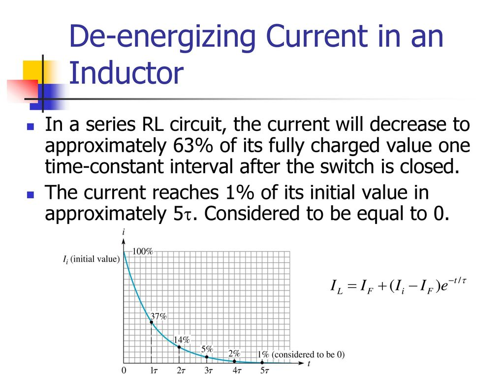 Chapter 11 Inductors Ppt Download Inductor Circuit L1 Is The To Be De Energizing Current In An