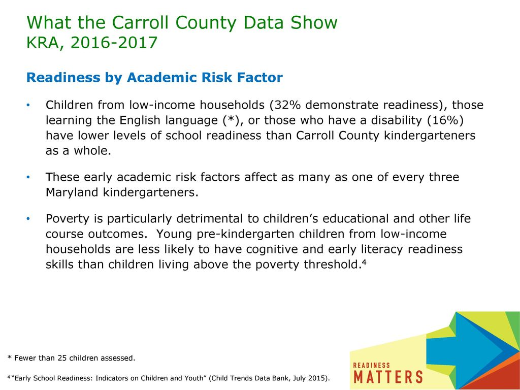 What the Carroll County Data Show KRA,