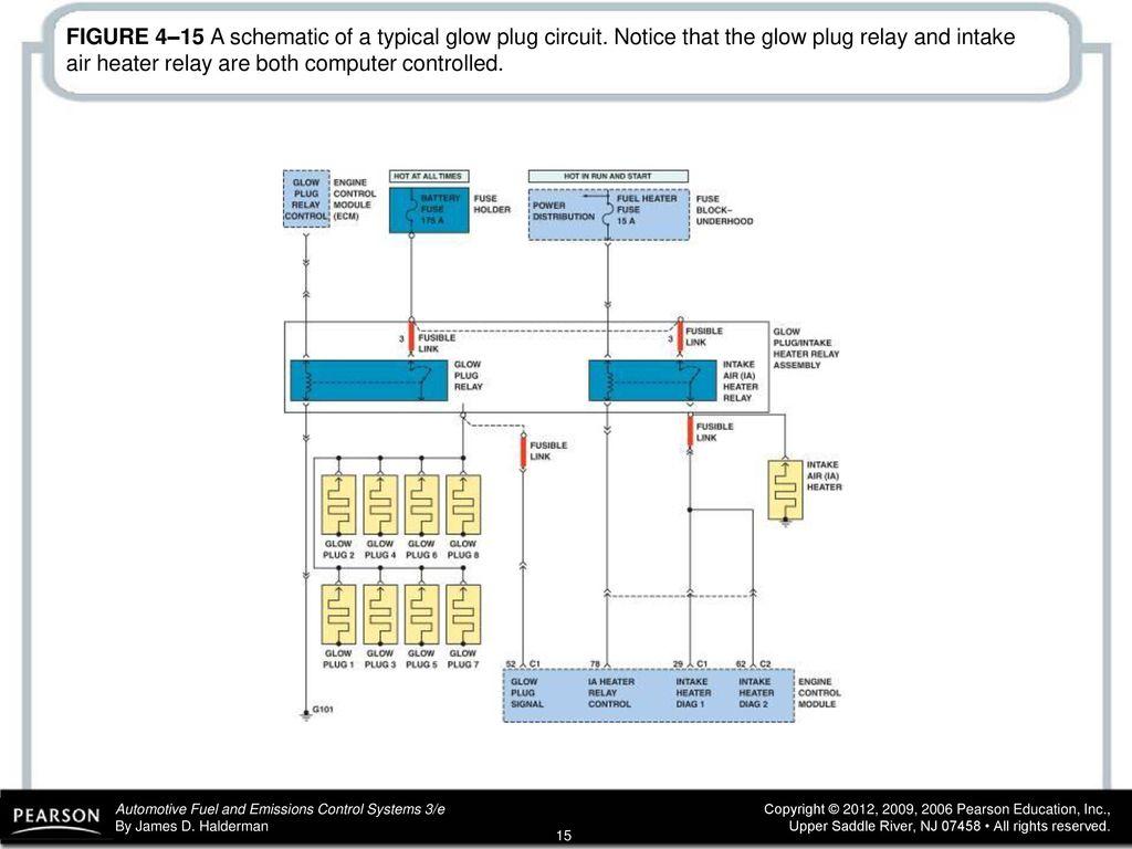Glow Plug Relay Control Wiring Schematic 1992 F250 Ford Diesel Diagram On Obs Powerstroke