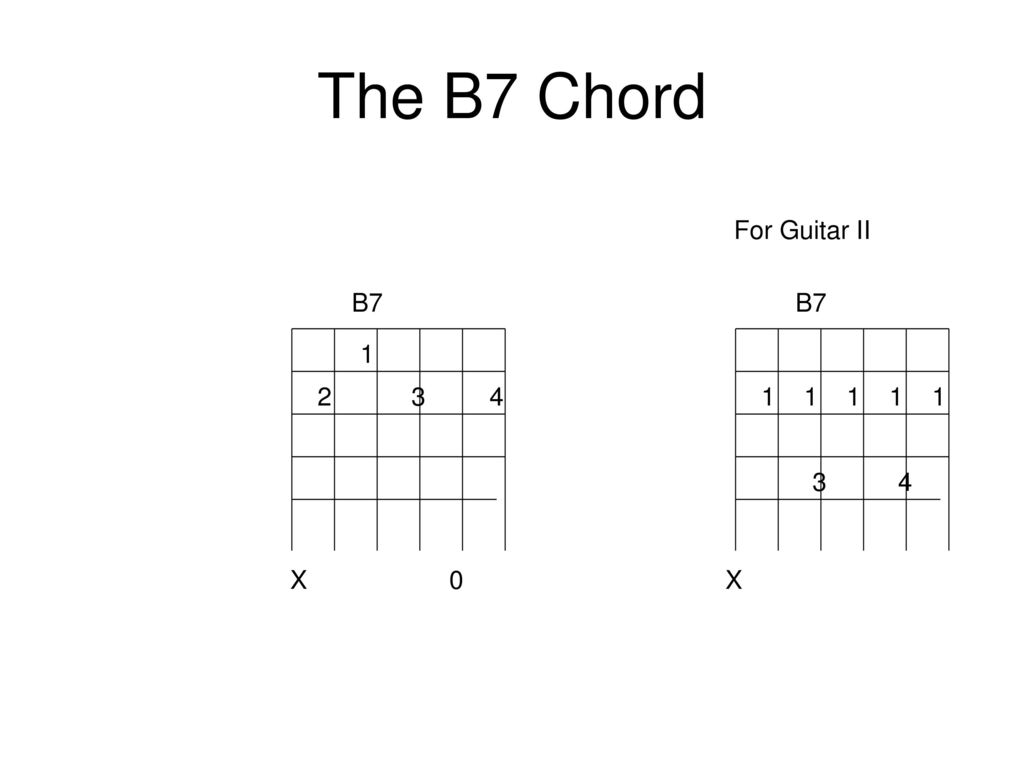 Class 8 Guitar I And Ii Review The Following Very Brief As Did
