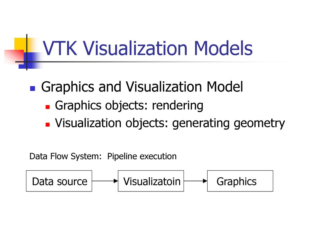 VTK: The Visualization Toolkit - ppt download
