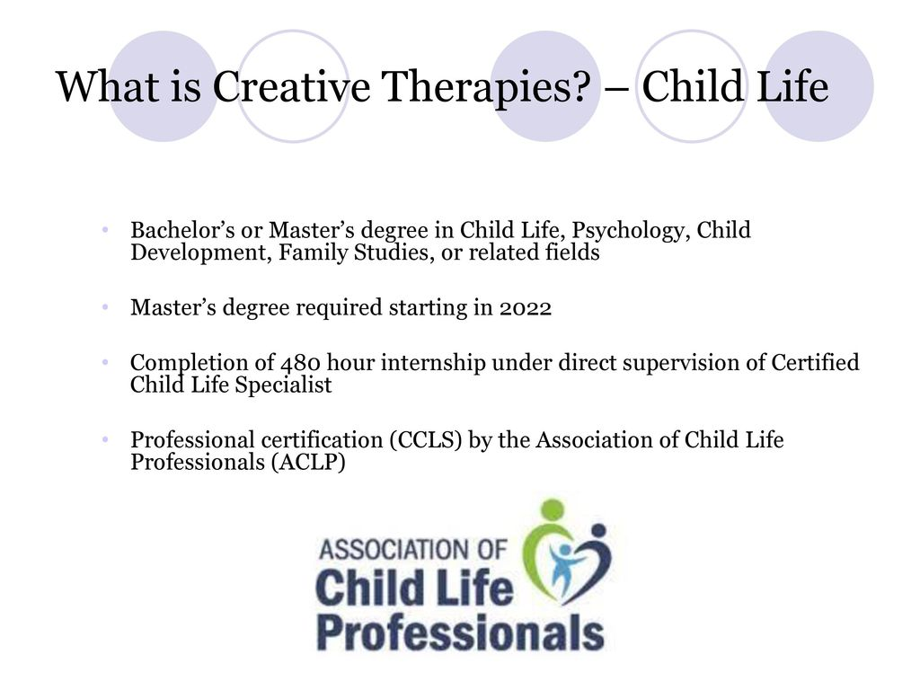 Integrating Creative Therapies At Home Ppt Download