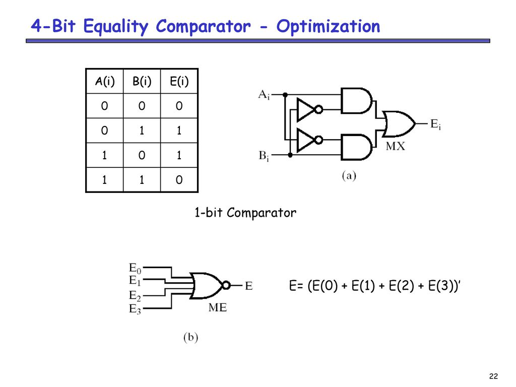 2 Bit Comparator Logic Diagram Wiring Library Gate For Sop Minimized 1bit Full Adder 4 Equality Optimization Combinational Designanalysis