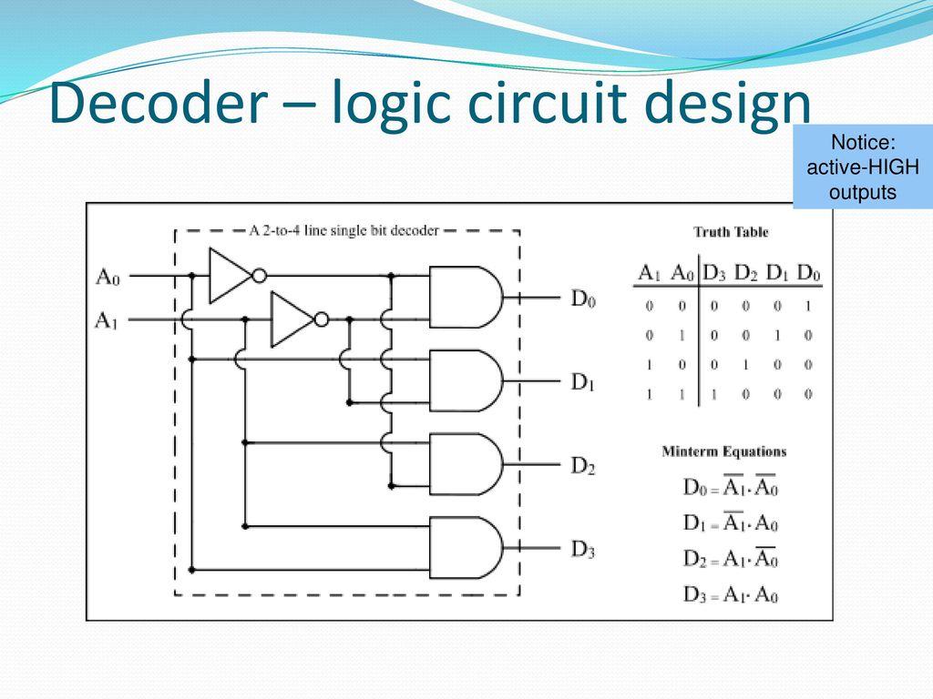 Ekt 124 3 Digital Elektronic 1 Ppt Download Decoder And Encoder Logic Circuits Circuit Design