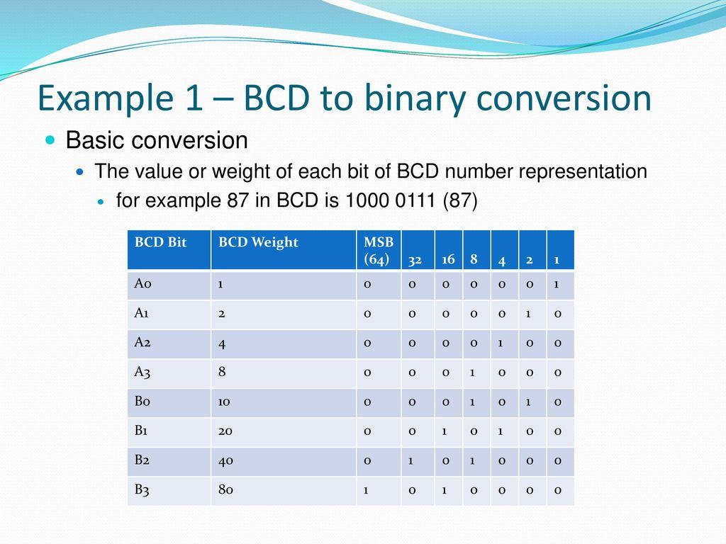 Ekt 124 3 Digital Elektronic 1 Ppt Download Bit Binary To Bcd Converter Circuit 8bit A D Example Conversion