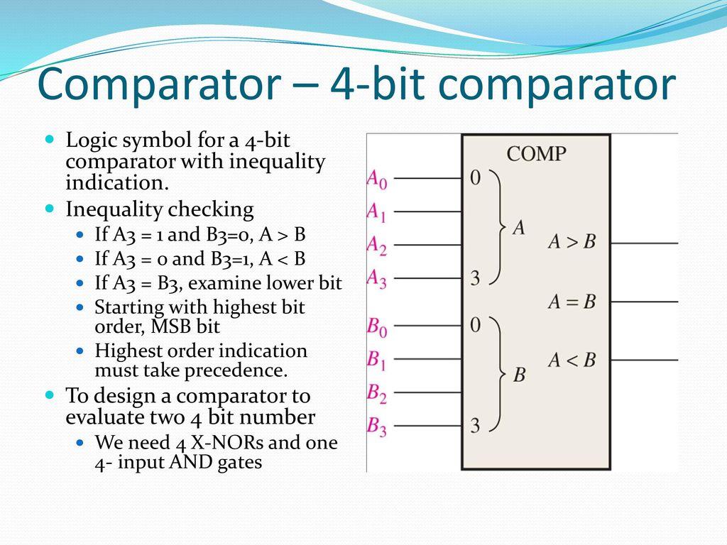 6 Comparator – 4-bit comparator