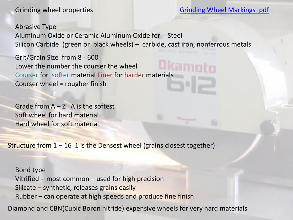 Abrasive Grinding See page 539 in text - ppt download