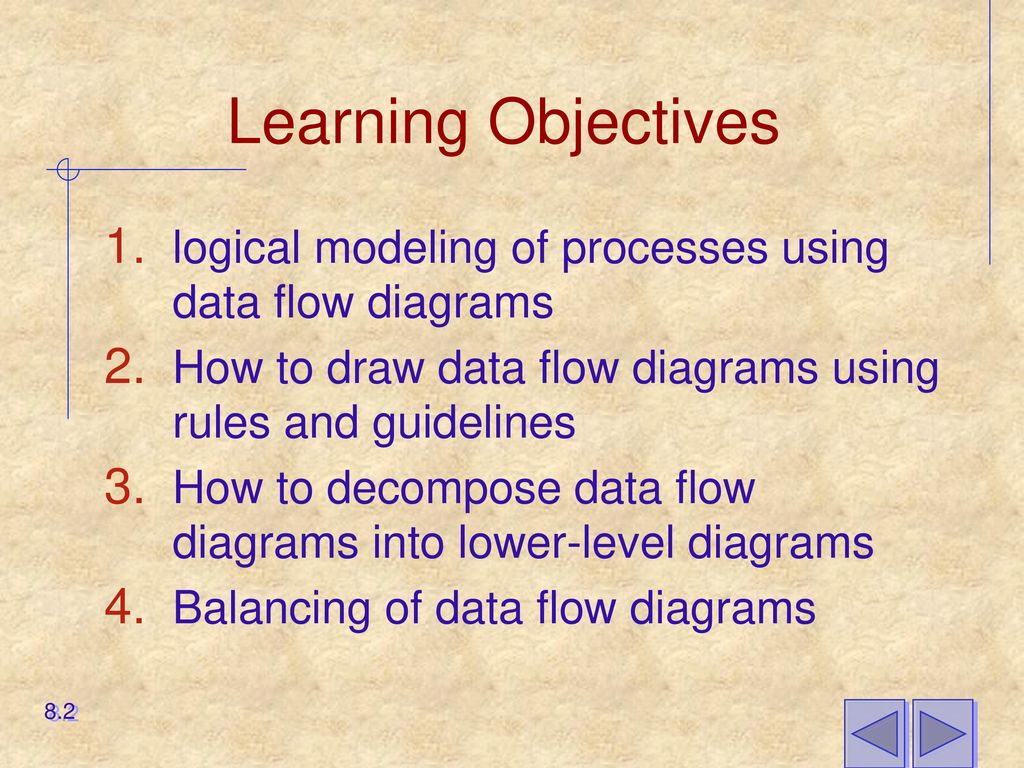 Learning Objectives logical modeling of processes using data flow diagrams.  How to draw data flow