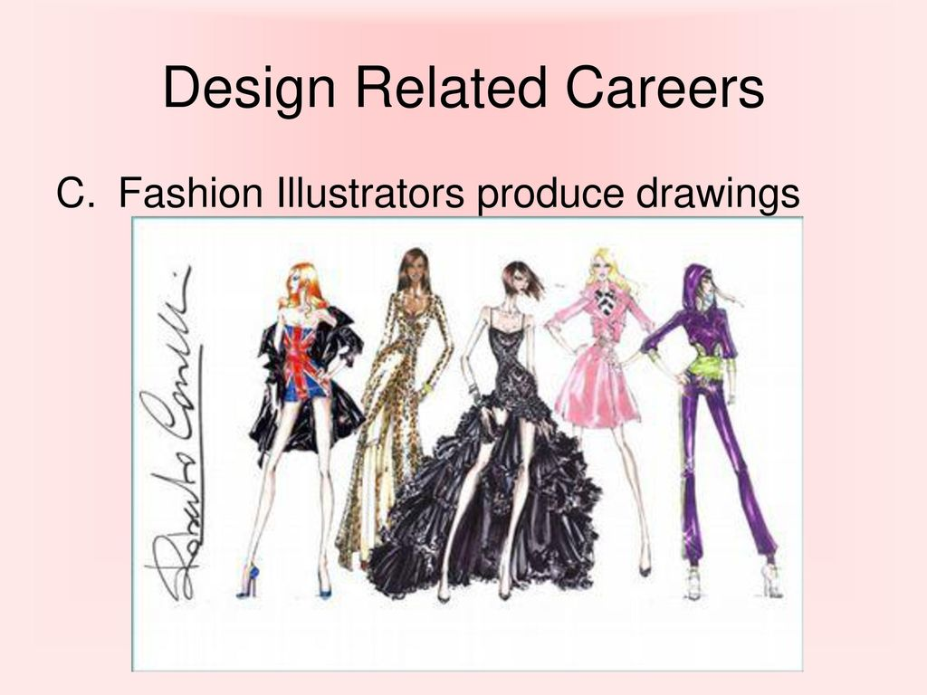 Apparel Related Careers Ppt Download