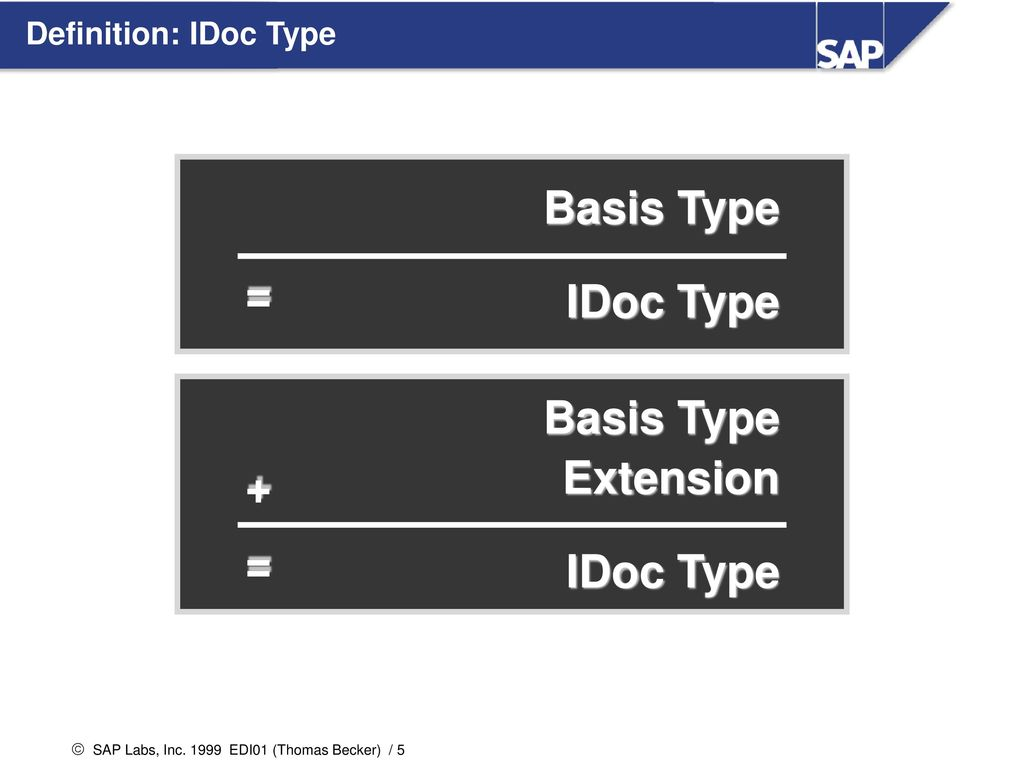 Extension of IDoc types and Processing - ppt download