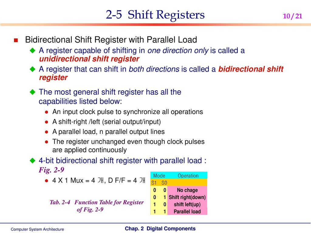 Computer System Architecture Ppt Download Circuit Diagram With Decoder And Shift Register 2 5 Registers Bidirectional Parallel Load