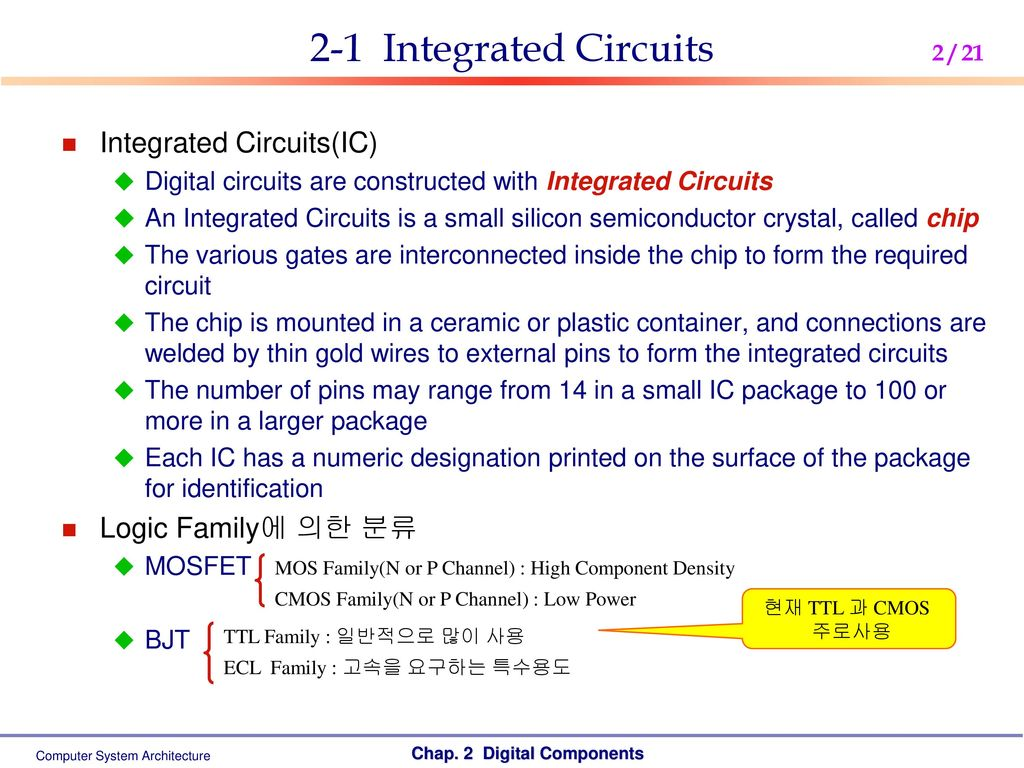 Integrated Circuits For Computer Logic Family Modern Design Of Tutorial Deprecated Ictemplateslps Circuitsymbol System Architecture Ppt Download Rh Slideplayer Com Circuit Construction History