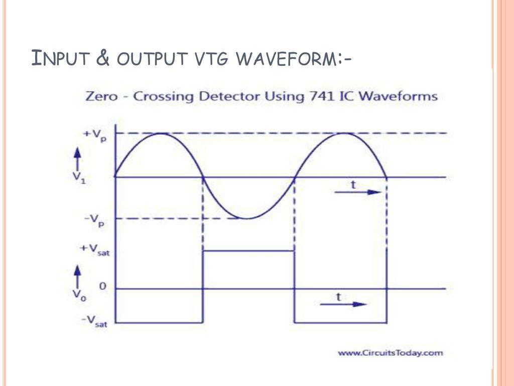 Name Er No Patel Rashi I Jinal B Priya R Zero Crossing Circuit 5 Input Output Vtg Waveform