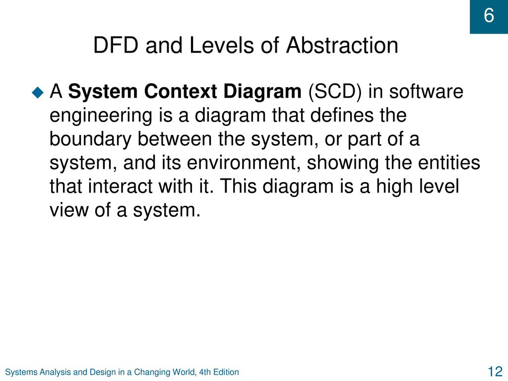 Systems analysis and design in a changing world fourth edition dfd and levels of abstraction 13 context diagrams ccuart Images