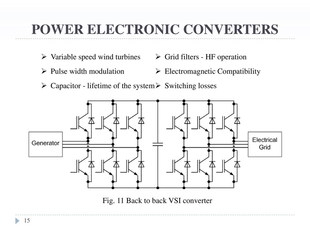 Title Active And Passive Converters For Wind Turbines Ppt Download Turbine Having A Matrix On Generator Wiring Diagram Power Electronic