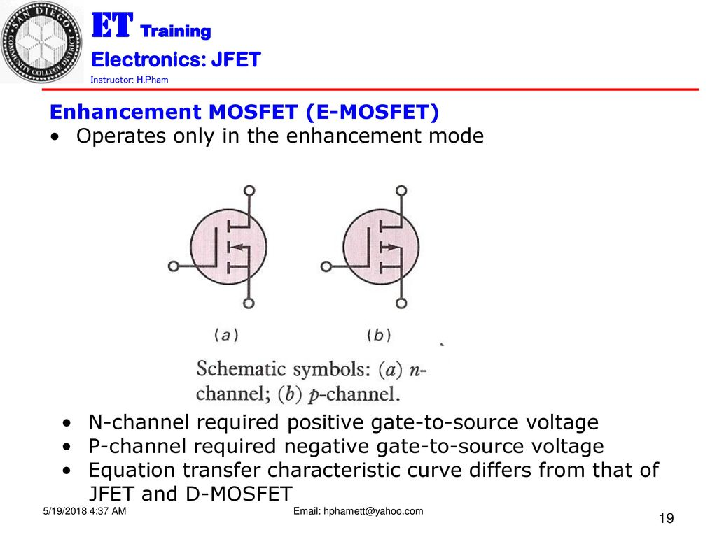 The Junction Fielf Effect Transistor Jfet N Channel Ppt Schematic Symbols Of Emosfet Enhancement Mosfet E Operates Only In Mode