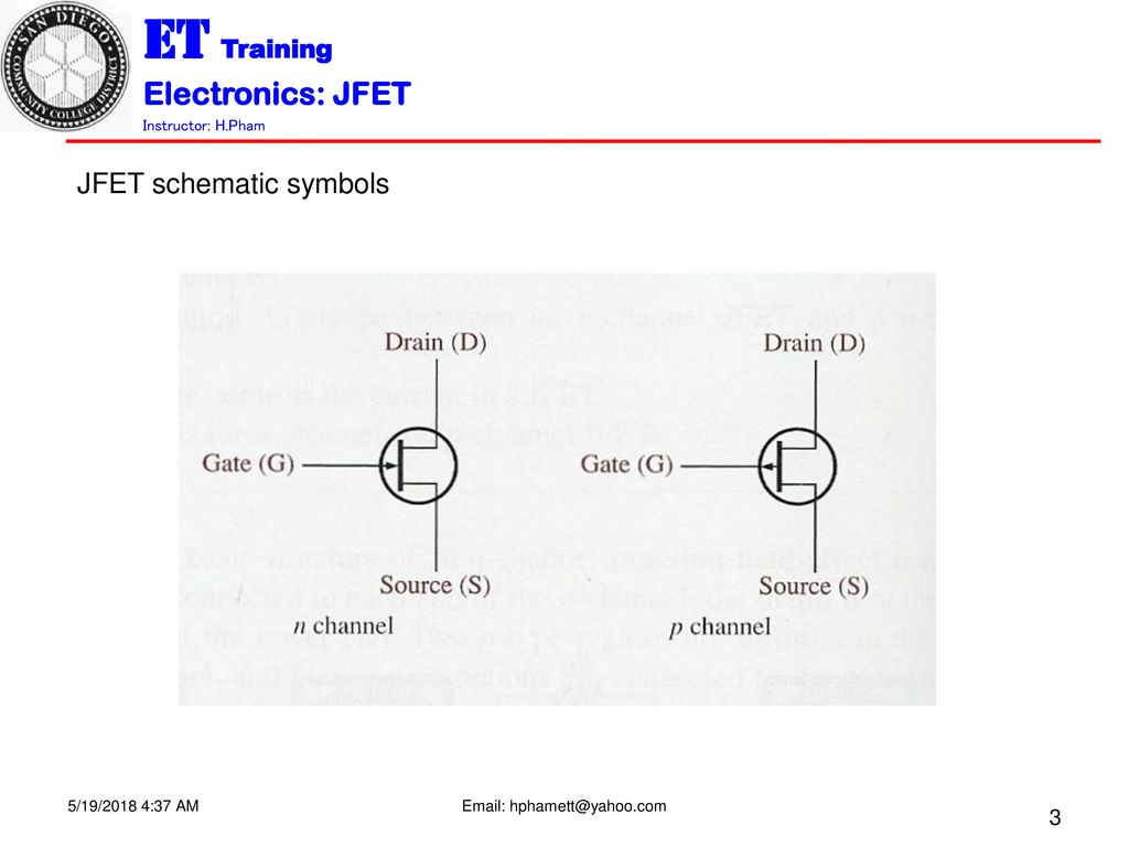 The Junction Fielf Effect Transistor Jfet N Channel Jfet Ppt