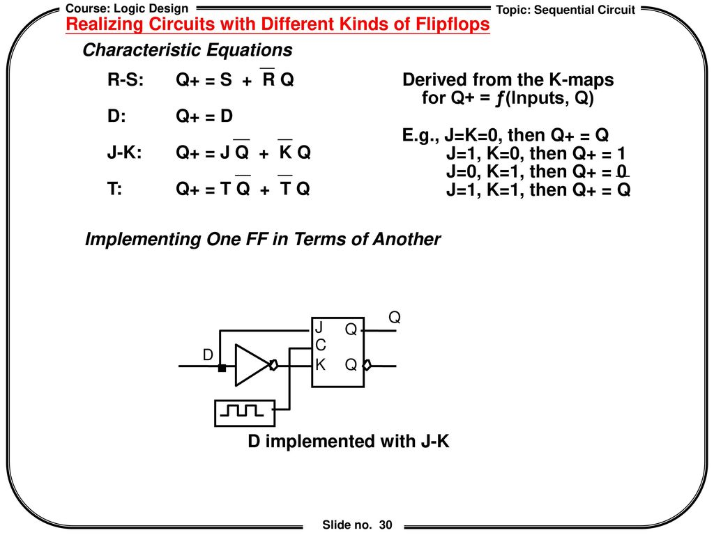 Chapter 6 Sequential Logic Design Ppt Download Flip Flops Circuit Realizing Circuits With Different Kinds Of Flipflops