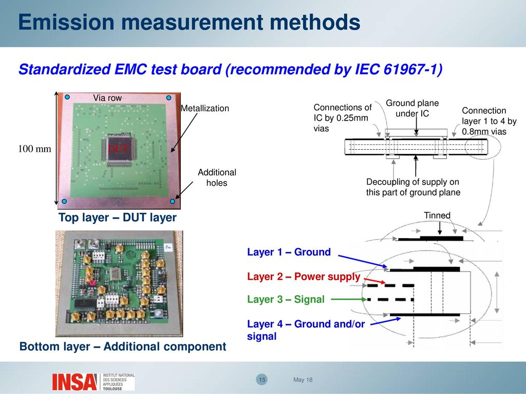 Emc Measurement Methods Ppt Download Iec Computer Wiring Diagram 15 Bottom