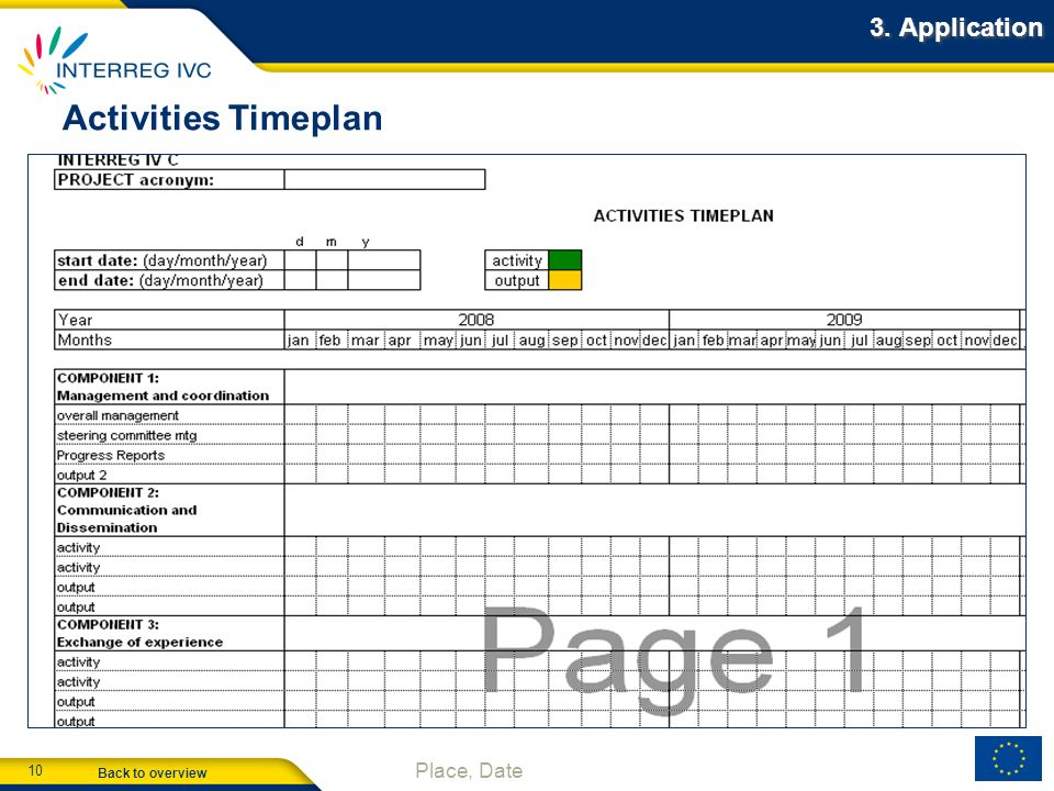 3. Application Activities Timeplan
